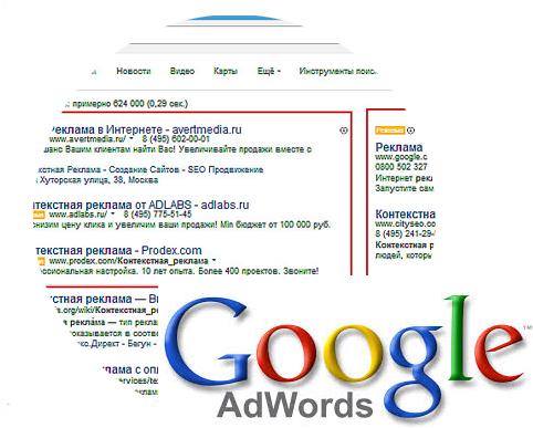 Типы соответствия ключевых слов AdWords